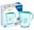BRITA Marella Cool mint green Wasserfilter,  Gesamtvolumen:2,4l, gefiltertes Wasser:1,4l,  BRITA Memo